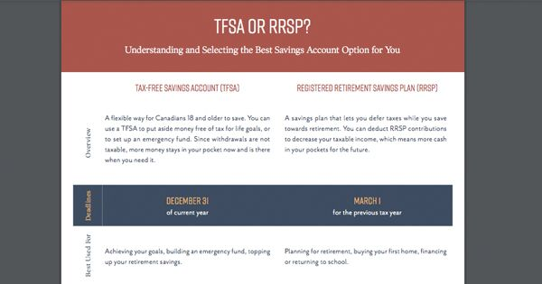 Infographic: TFSA or RRSP?